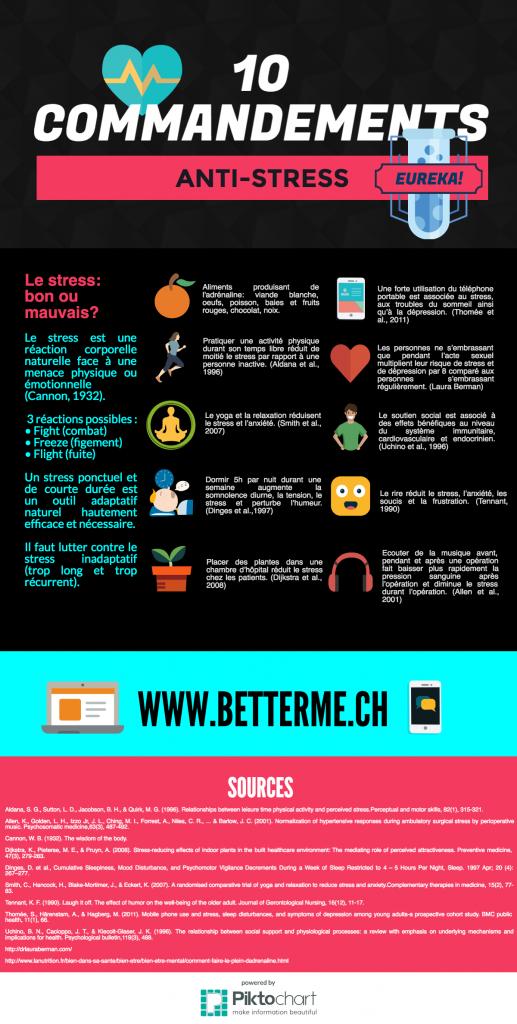 10-commandements-anti-stress